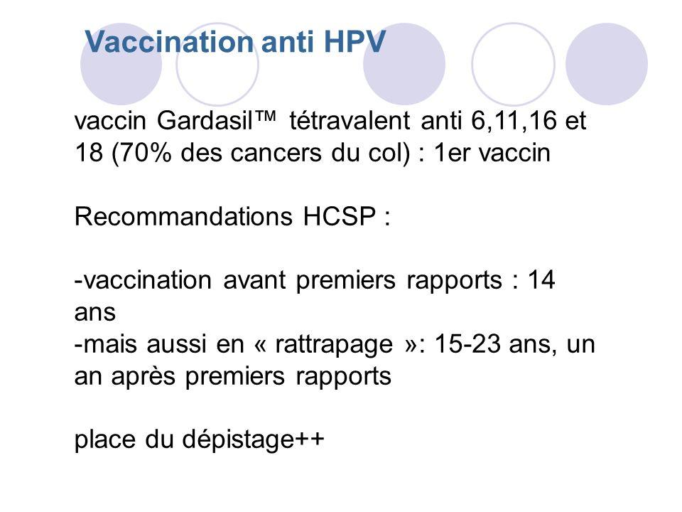 Vaccination anti HPV vaccin Gardasil™ tétravalent anti 6,11,16 et 18 (70% des cancers du col) : 1er vaccin.