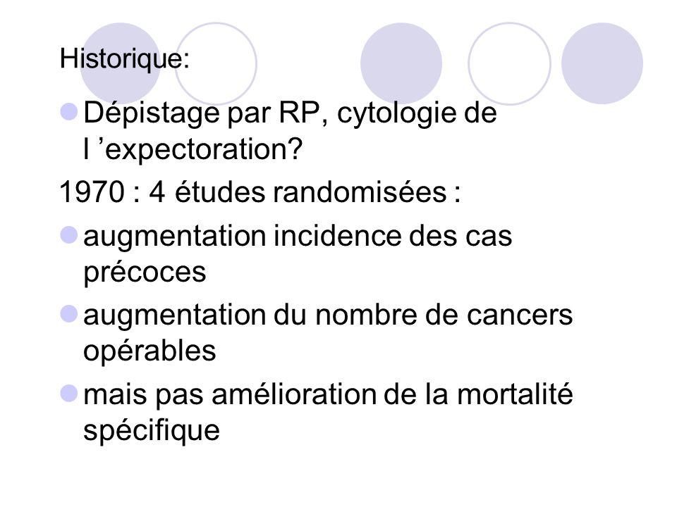 Dépistage par RP, cytologie de l 'expectoration