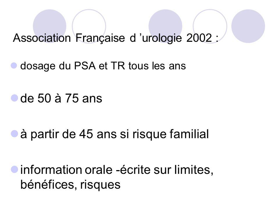 Association Française d 'urologie 2002 :