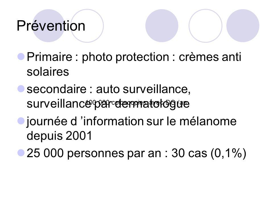 Prévention Primaire : photo protection : crèmes anti solaires