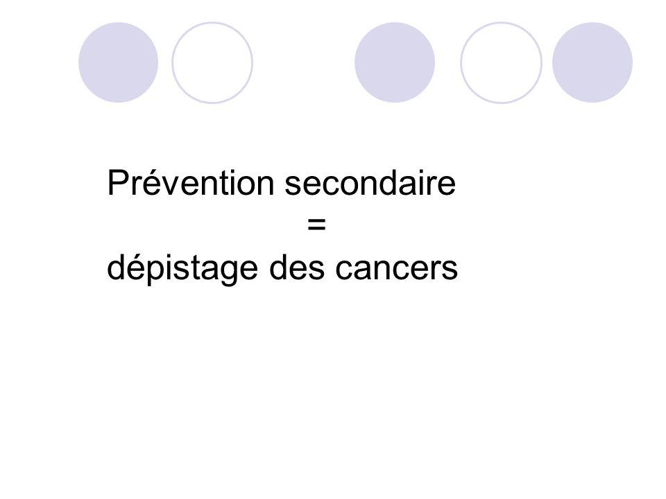 Prévention secondaire = dépistage des cancers
