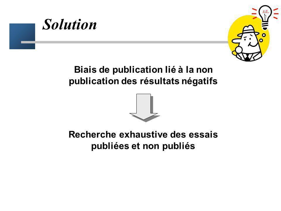 Solution Biais de publication lié à la non publication des résultats négatifs.