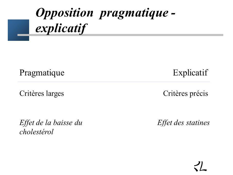 Opposition pragmatique - explicatif