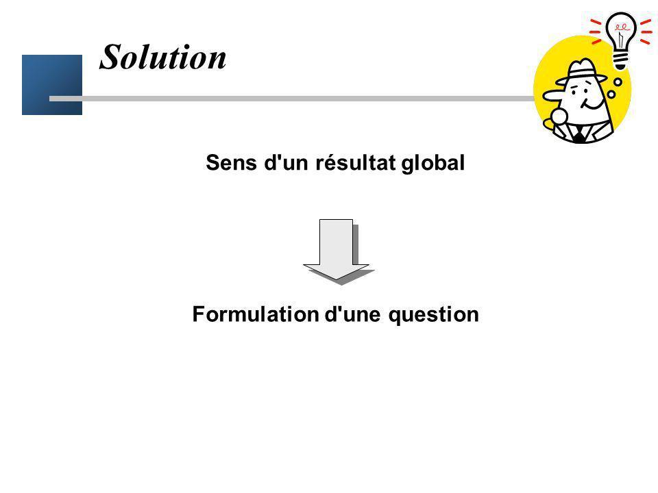 Sens d un résultat global Formulation d une question