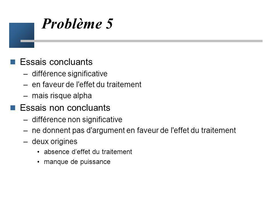 Problème 5 Essais concluants Essais non concluants
