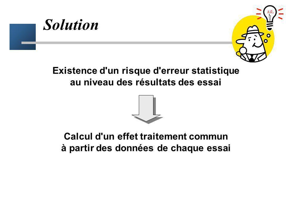 Solution Existence d un risque d erreur statistique au niveau des résultats des essai.