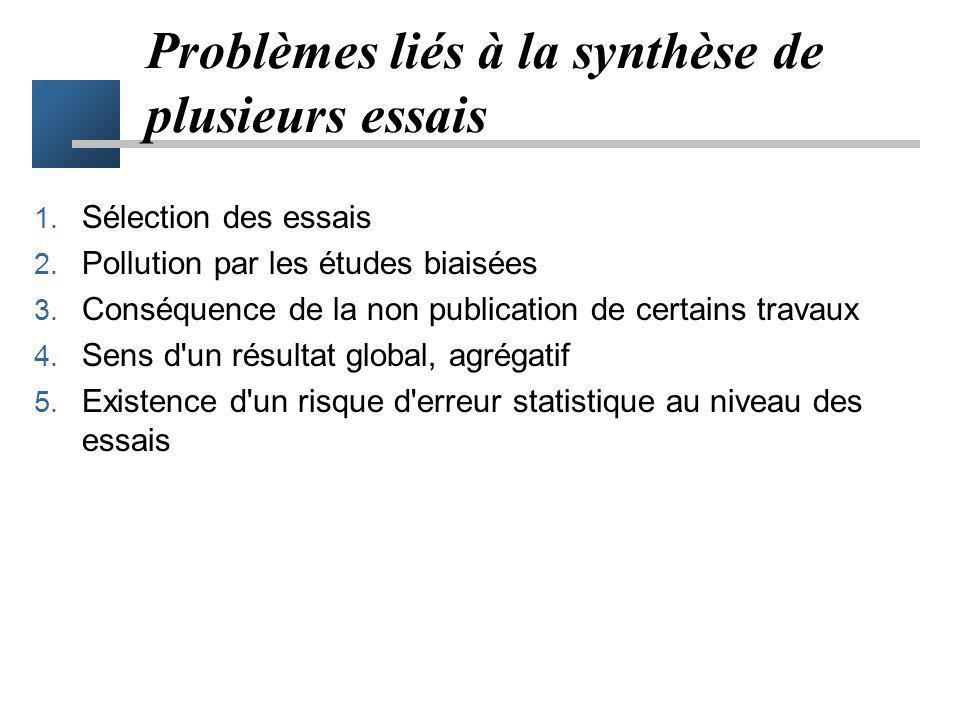 Problèmes liés à la synthèse de plusieurs essais