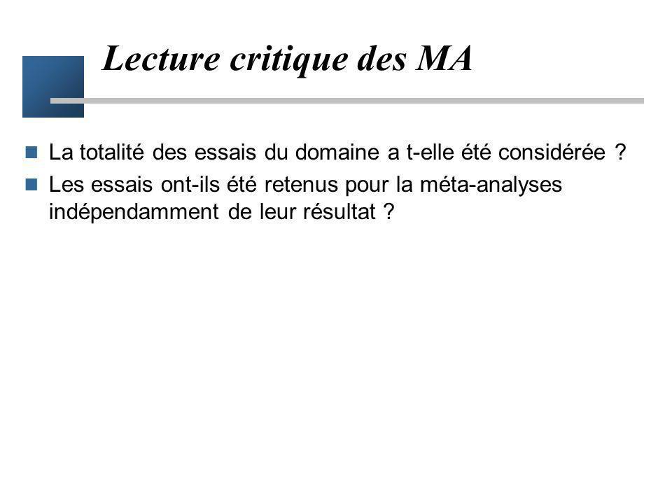 Lecture critique des MA