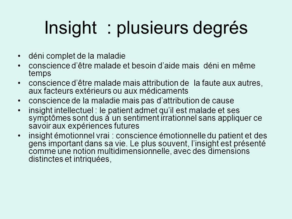Insight : plusieurs degrés