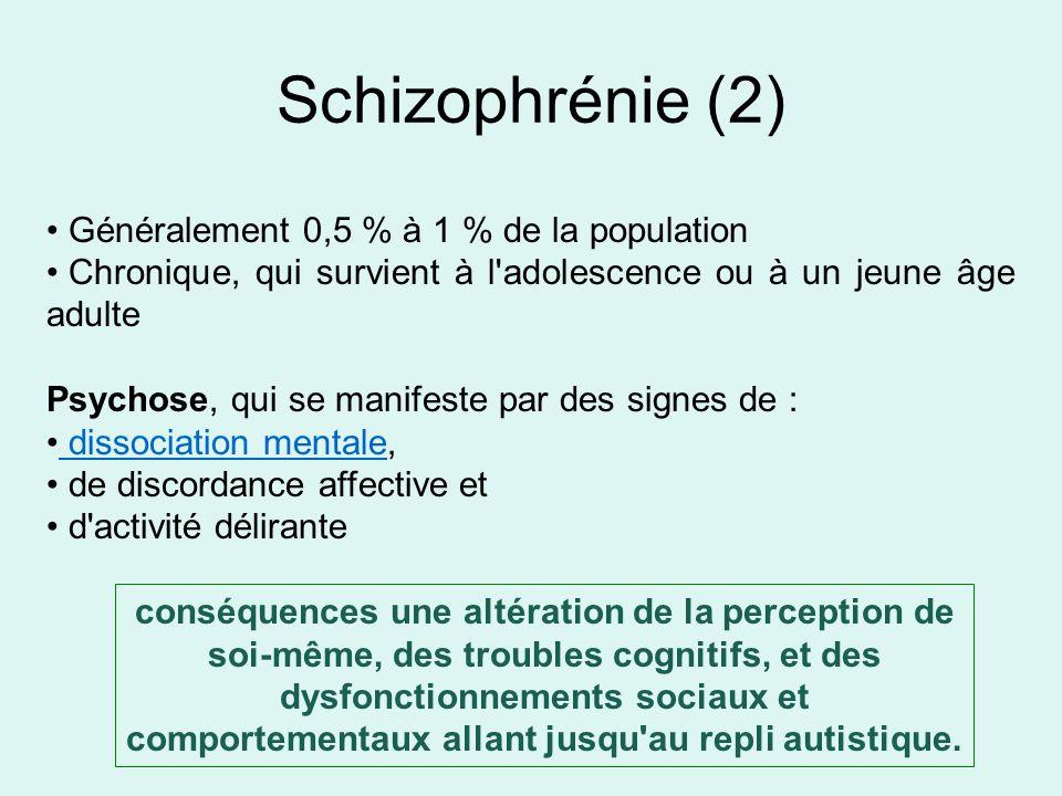 Schizophrénie (2) Généralement 0,5 % à 1 % de la population