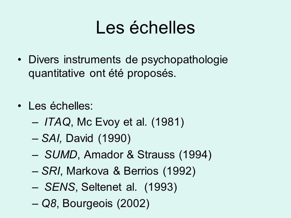 Les échelles Divers instruments de psychopathologie quantitative ont été proposés. Les échelles: ITAQ, Mc Evoy et al. (1981)