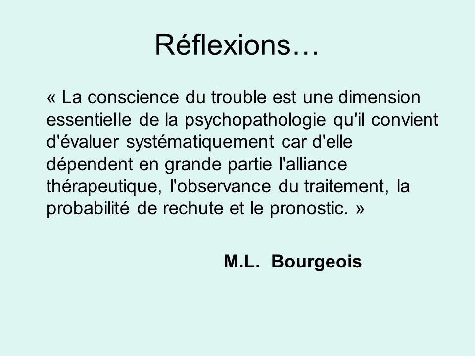 Réflexions…