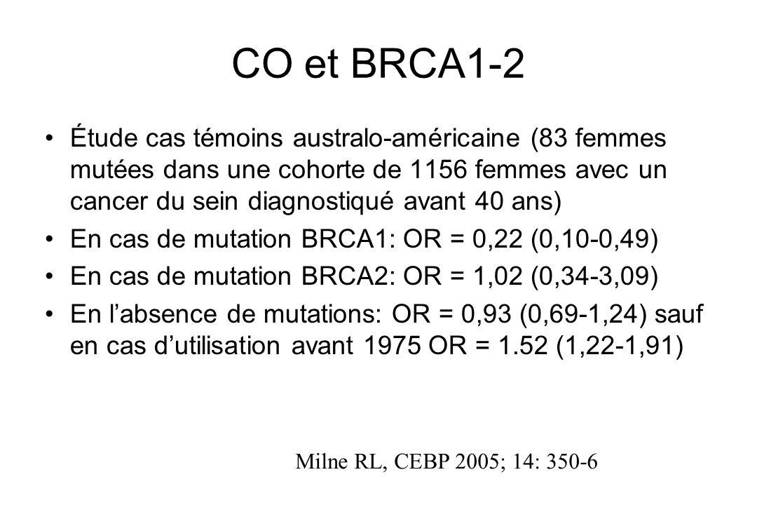 CO et BRCA1-2
