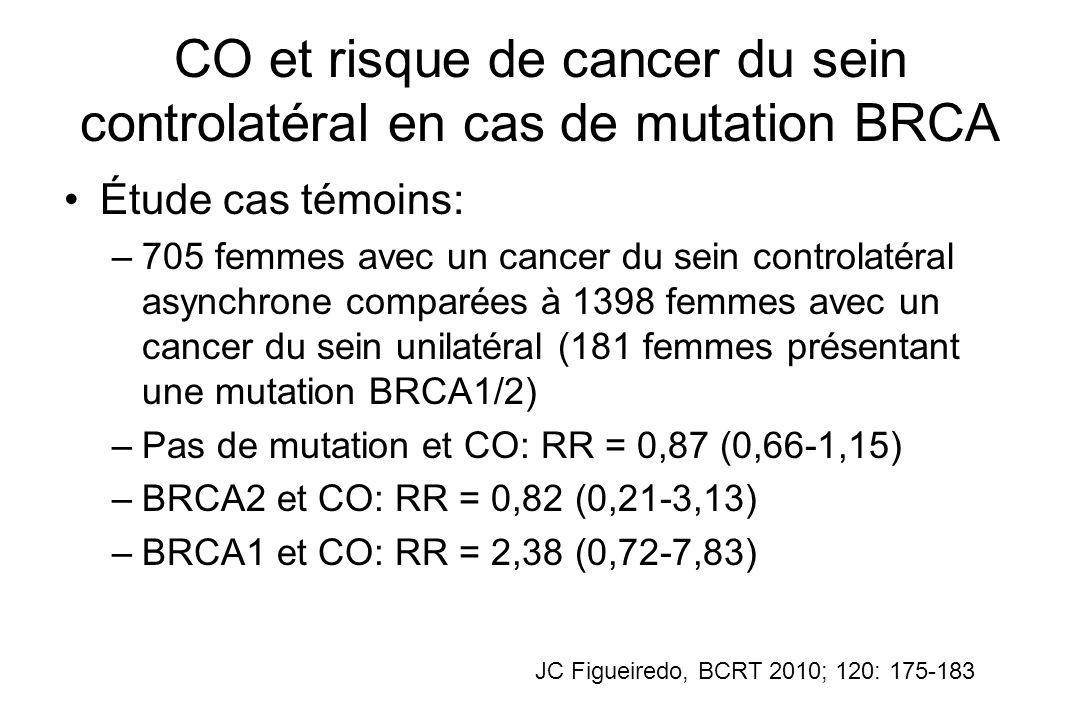 CO et risque de cancer du sein controlatéral en cas de mutation BRCA