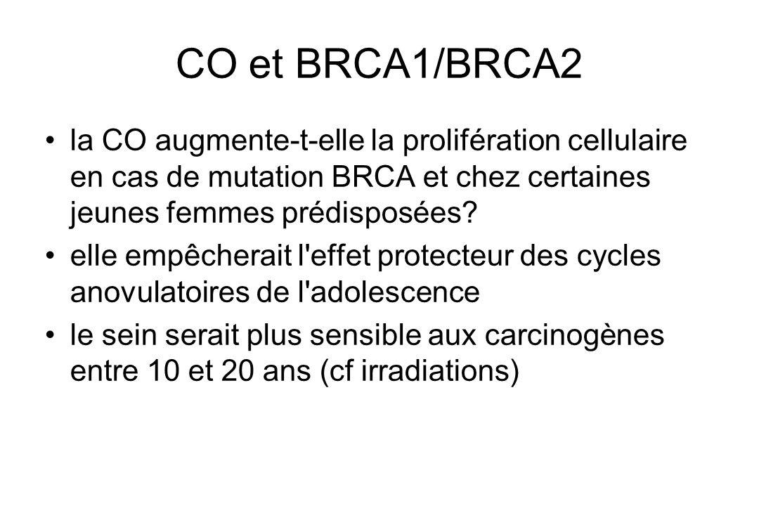 CO et BRCA1/BRCA2 la CO augmente-t-elle la prolifération cellulaire en cas de mutation BRCA et chez certaines jeunes femmes prédisposées