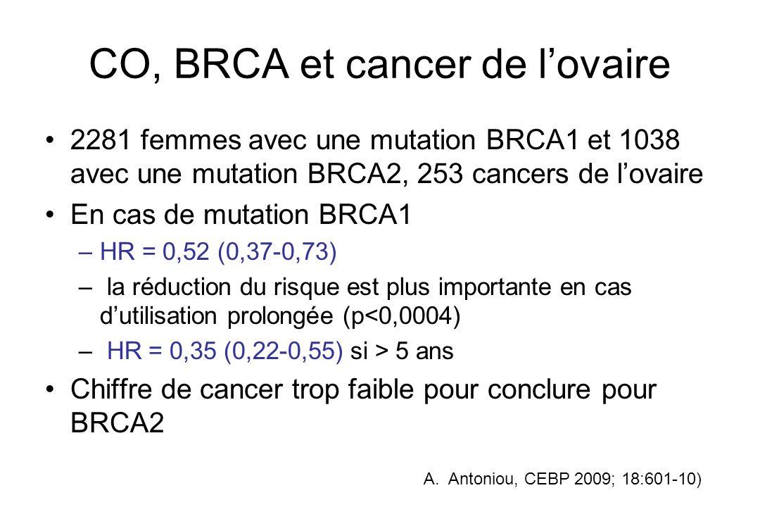 CO, BRCA et cancer de l'ovaire