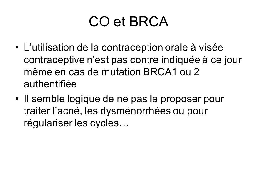 CO et BRCA
