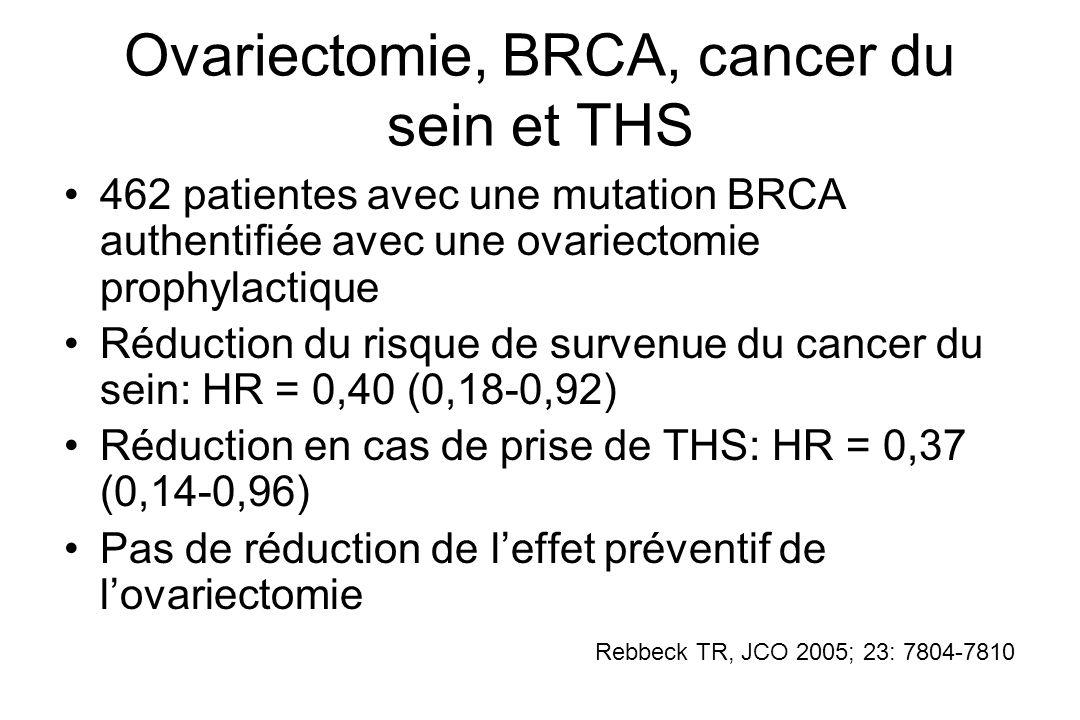 Ovariectomie, BRCA, cancer du sein et THS
