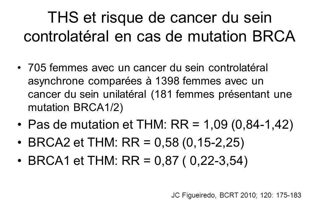THS et risque de cancer du sein controlatéral en cas de mutation BRCA