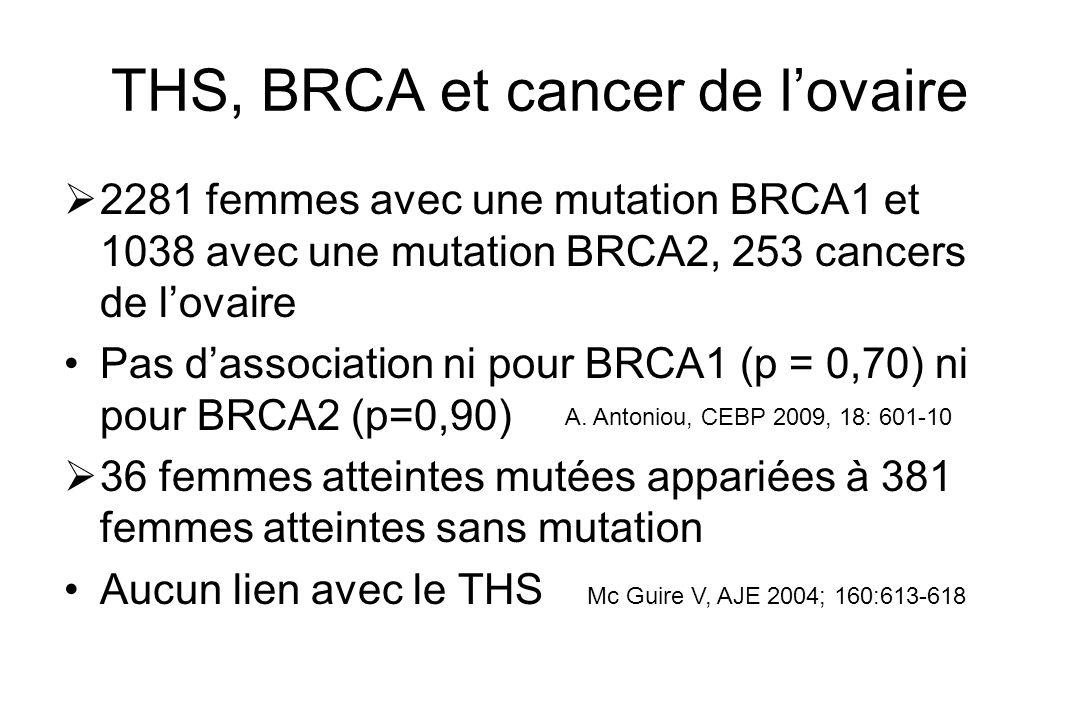 THS, BRCA et cancer de l'ovaire