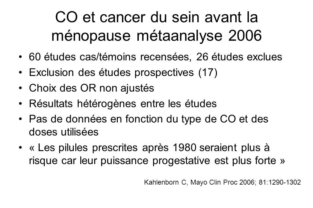 CO et cancer du sein avant la ménopause métaanalyse 2006