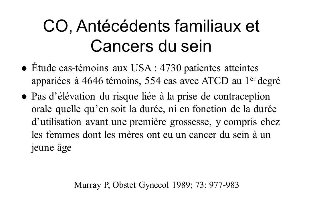 CO, Antécédents familiaux et Cancers du sein