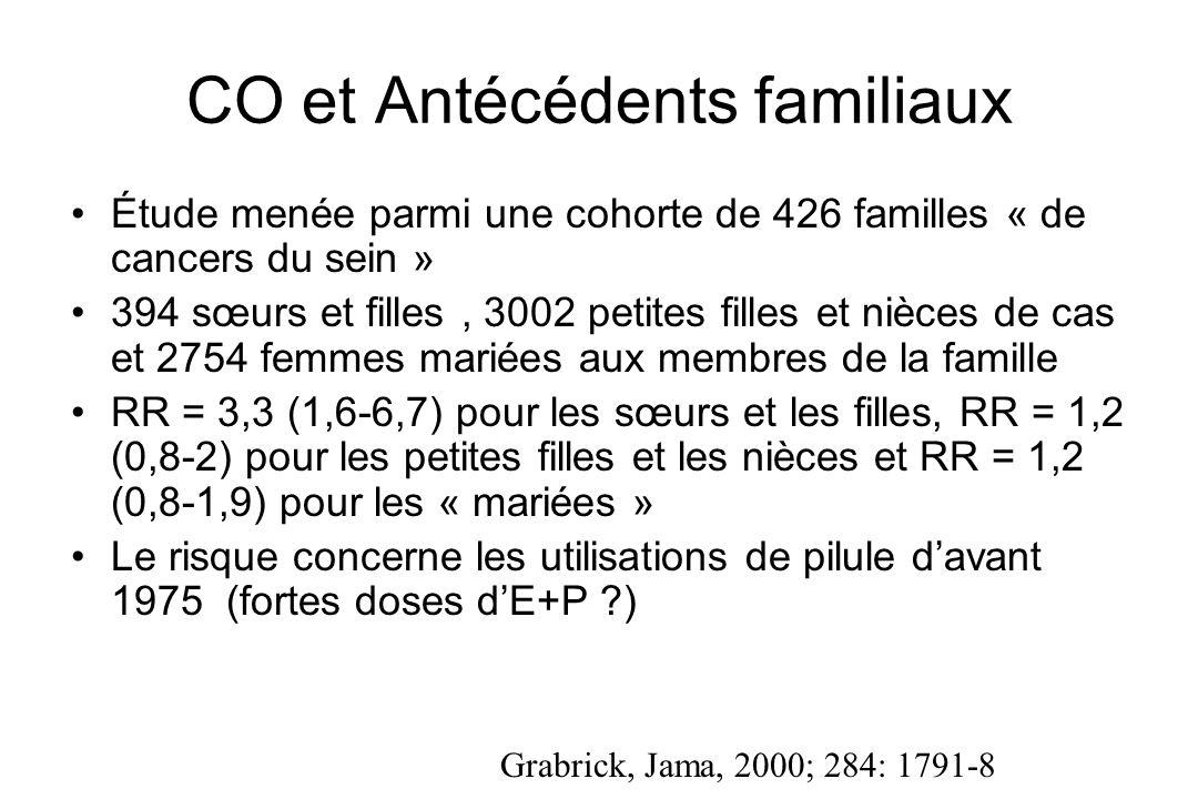 CO et Antécédents familiaux