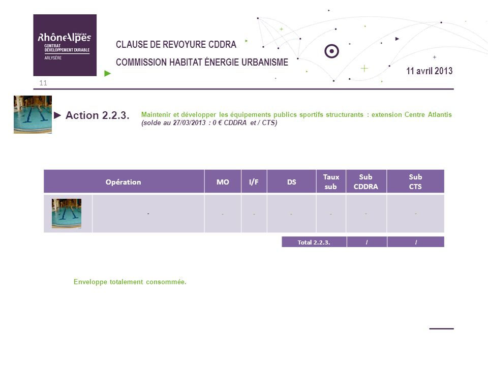 Action 2.2.3. CLAUSE DE REVOYURE CDDRA