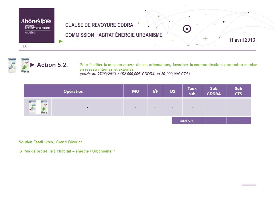 Action 5.2. CLAUSE DE REVOYURE CDDRA