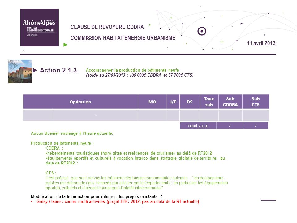Action 2.1.3. CLAUSE DE REVOYURE CDDRA