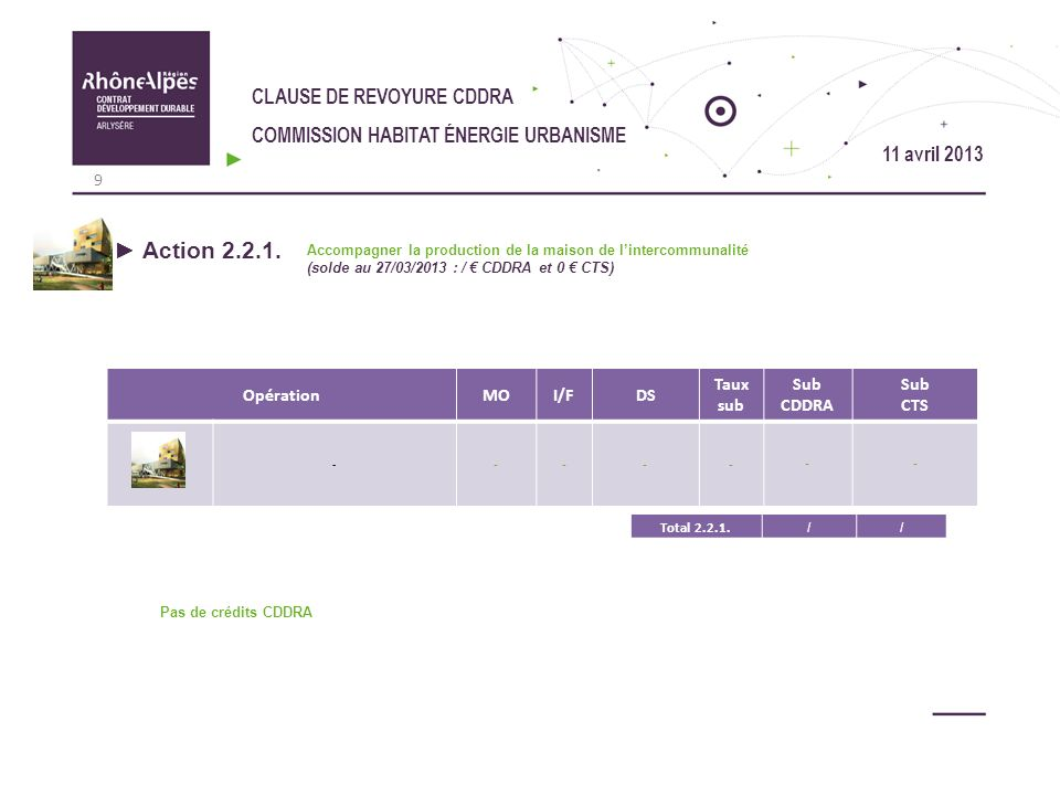 Action 2.2.1. CLAUSE DE REVOYURE CDDRA