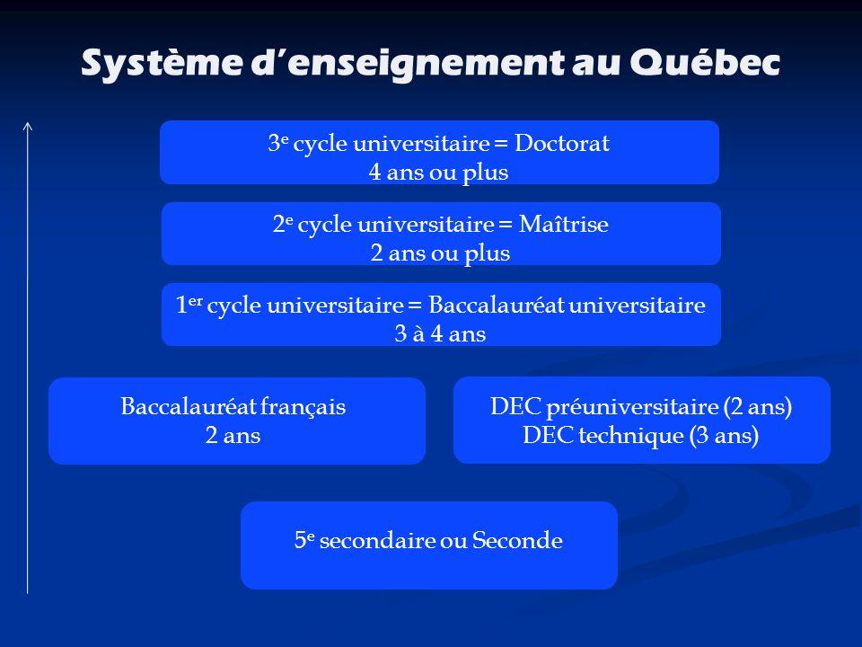 Système d'enseignement au Québec