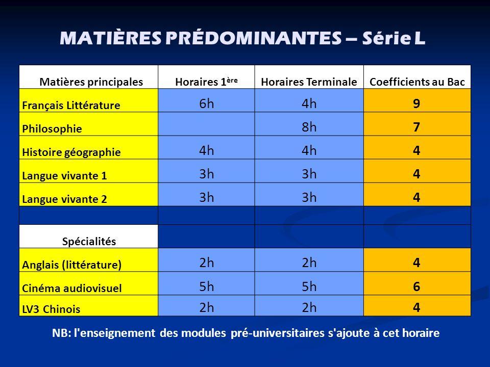 MATIÈRES PRÉDOMINANTES – Série L