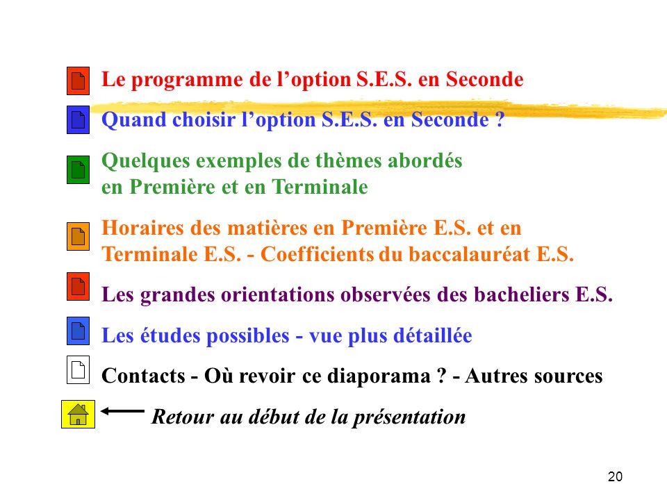 Le programme de l'option S.E.S. en Seconde