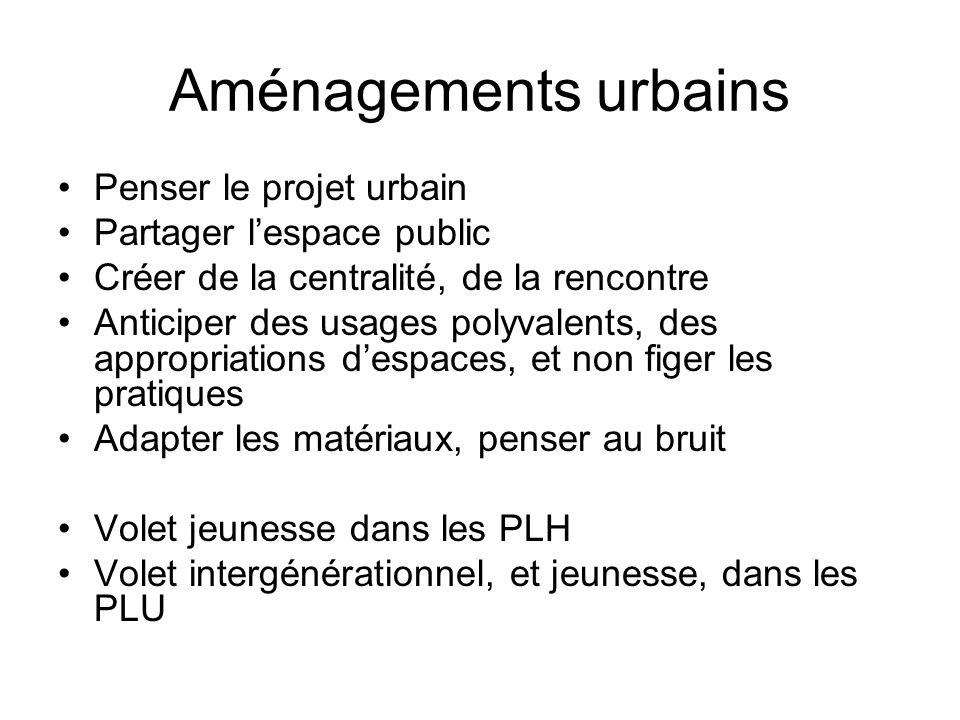 Aménagements urbains Penser le projet urbain Partager l'espace public