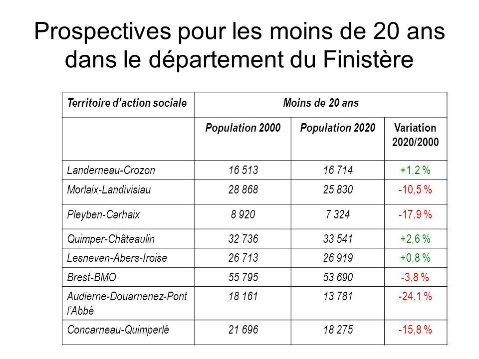 Prospectives pour les moins de 20 ans dans le département du Finistère