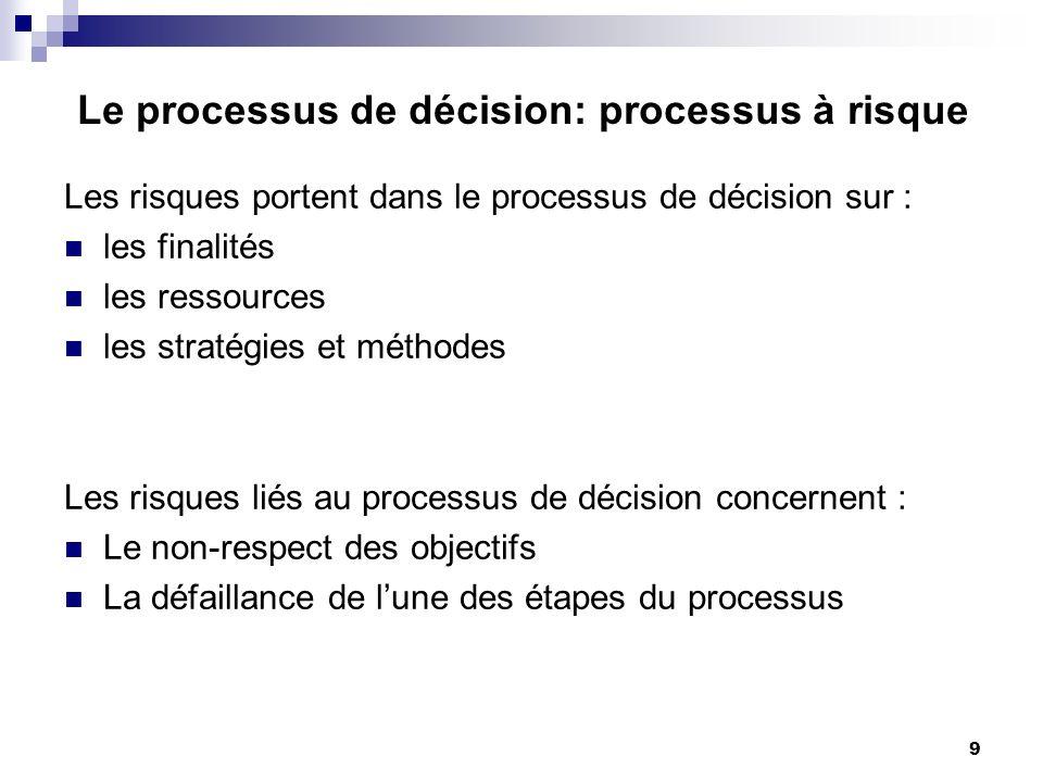 Le processus de décision: processus à risque