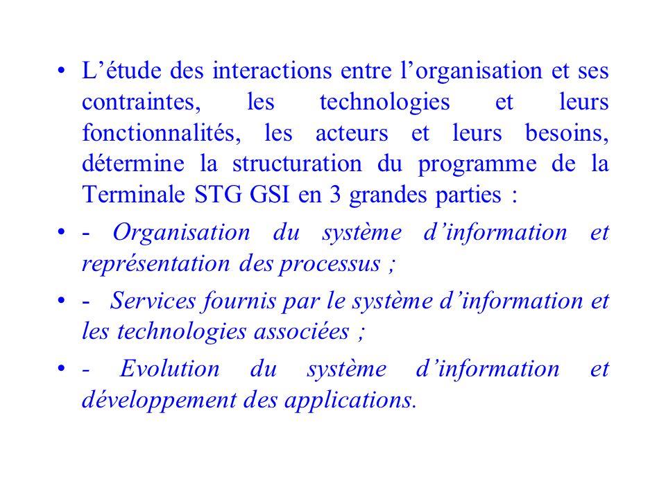 L'étude des interactions entre l'organisation et ses contraintes, les technologies et leurs fonctionnalités, les acteurs et leurs besoins, détermine la structuration du programme de la Terminale STG GSI en 3 grandes parties :