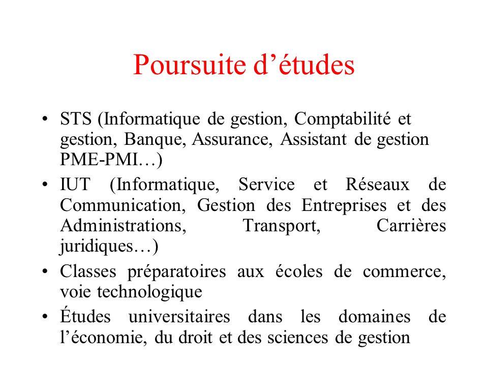 Poursuite d'études STS (Informatique de gestion, Comptabilité et gestion, Banque, Assurance, Assistant de gestion PME-PMI…)