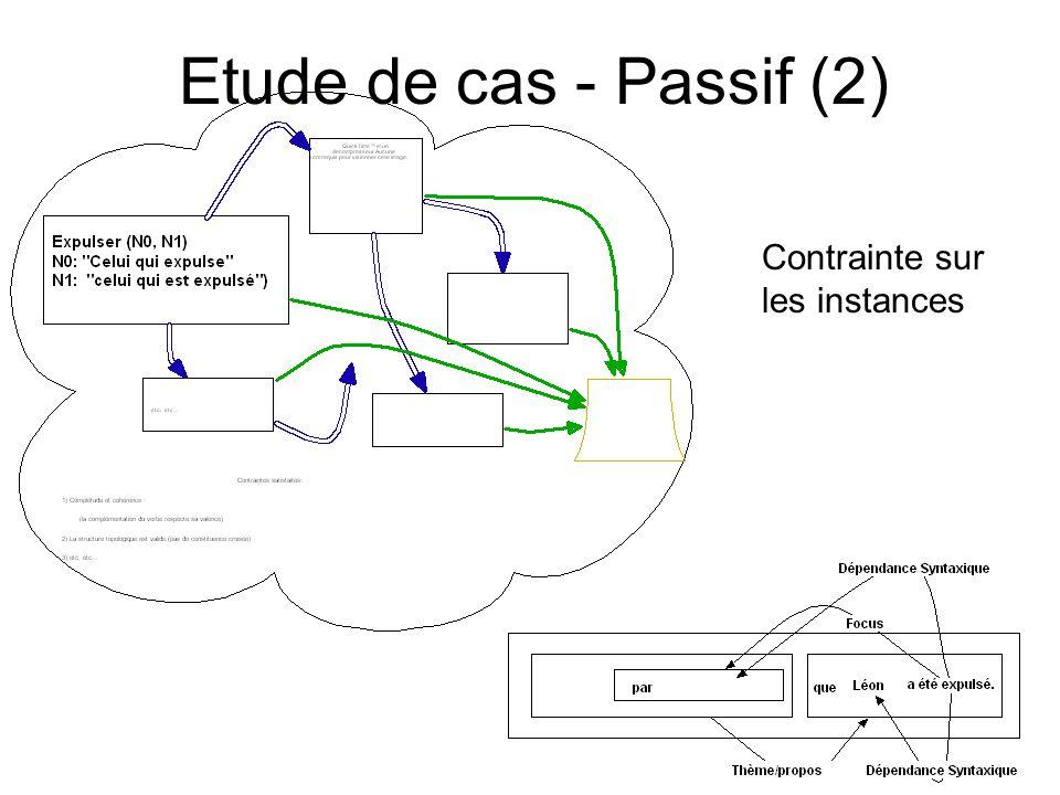 Etude de cas - Passif (2) Contrainte sur les instances