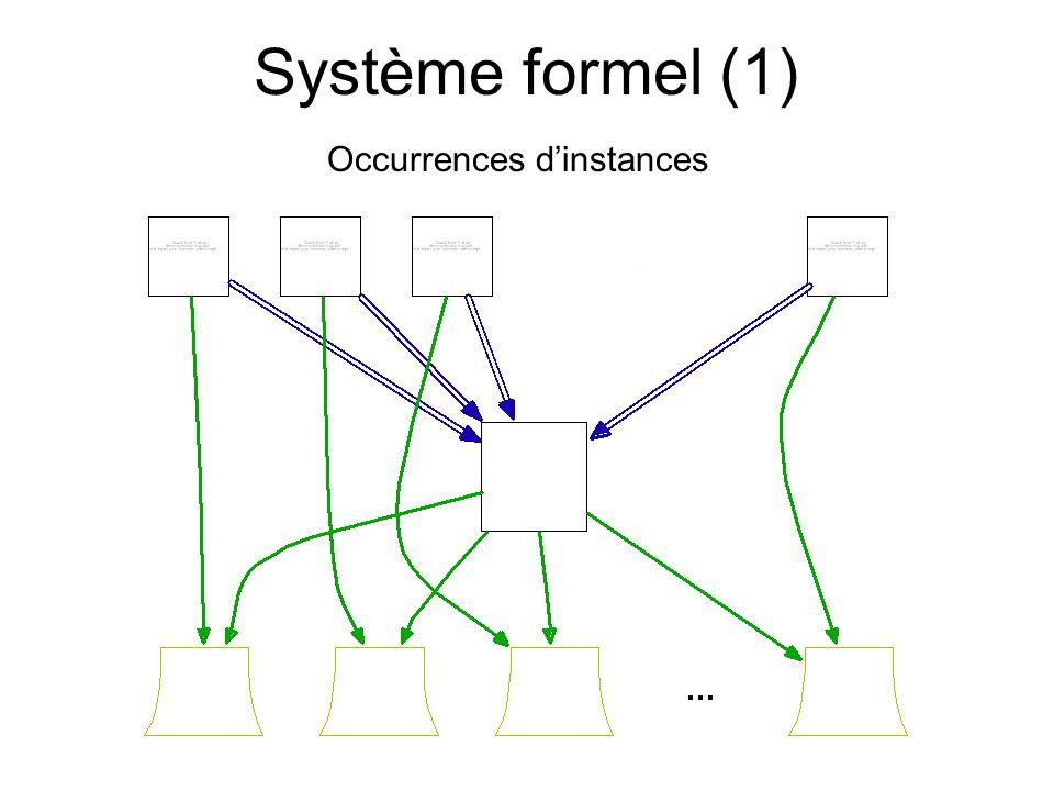 Système formel (1) Occurrences d'instances