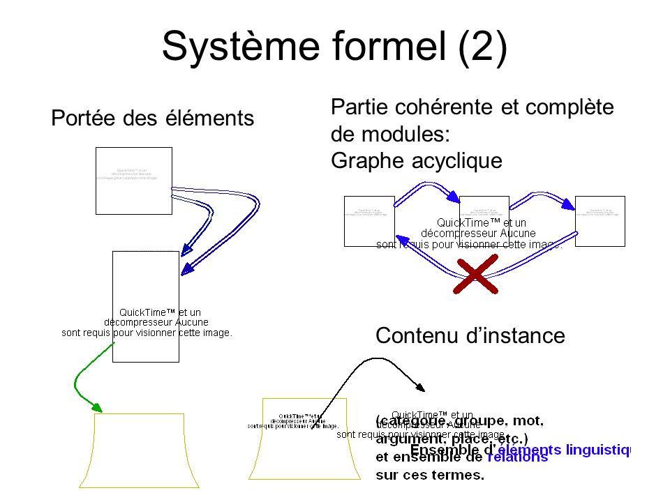 Système formel (2) Partie cohérente et complète de modules: Graphe acyclique. Portée des éléments.