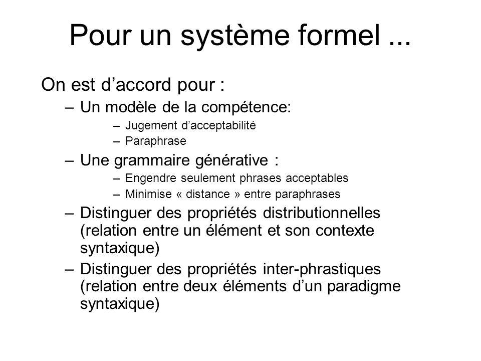 Pour un système formel ... On est d'accord pour :