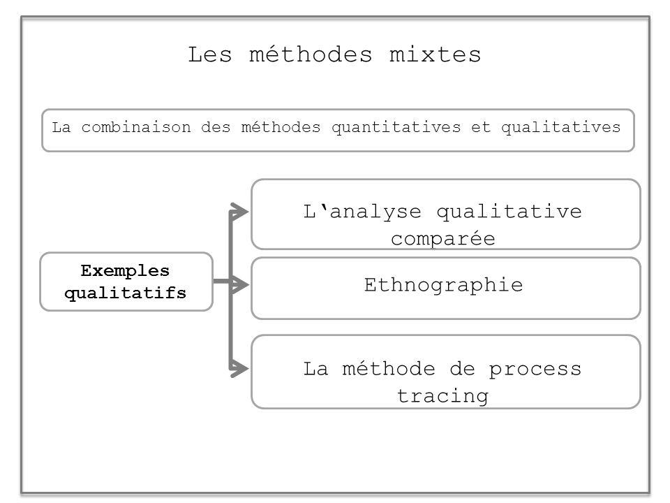 Les méthodes mixtes L'analyse qualitative comparée Ethnographie