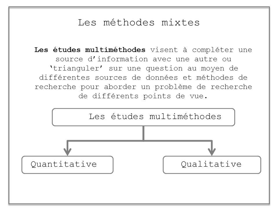 Les méthodes mixtes Les études multiméthodes Quantitative Qualitative