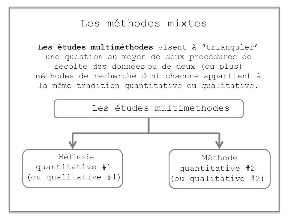 Les méthodes mixtes Les études multiméthodes Méthode quantitative #2
