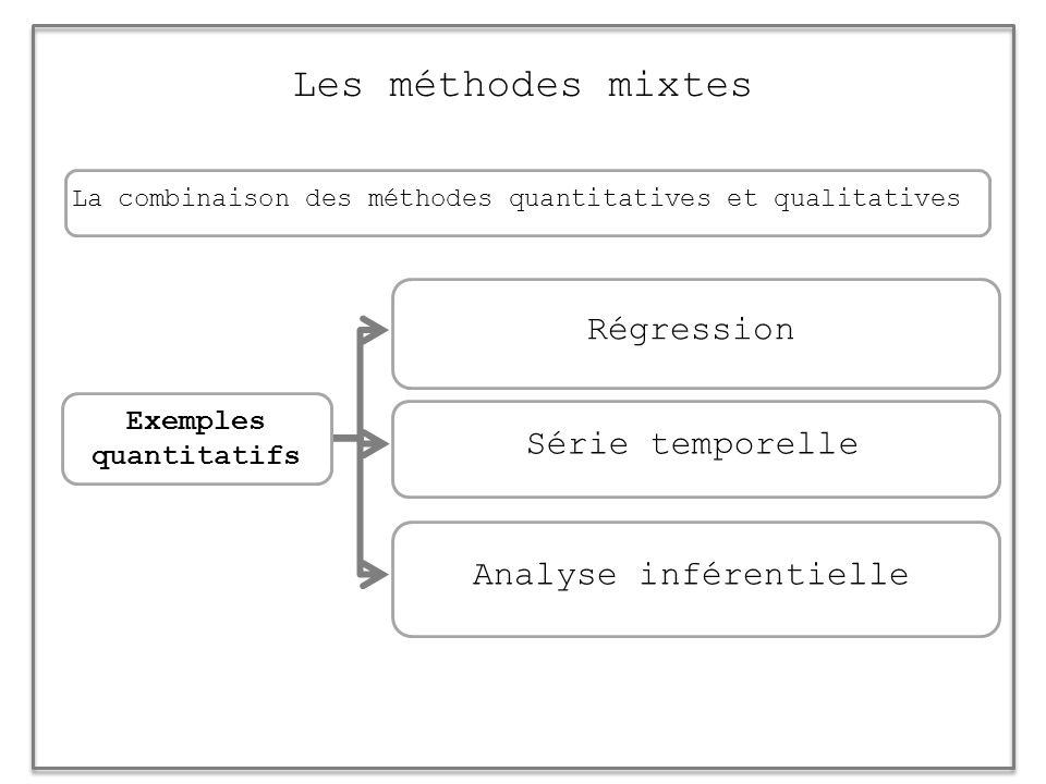 Exemples quantitatifs