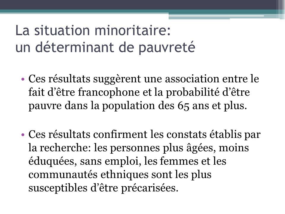 La situation minoritaire: un déterminant de pauvreté