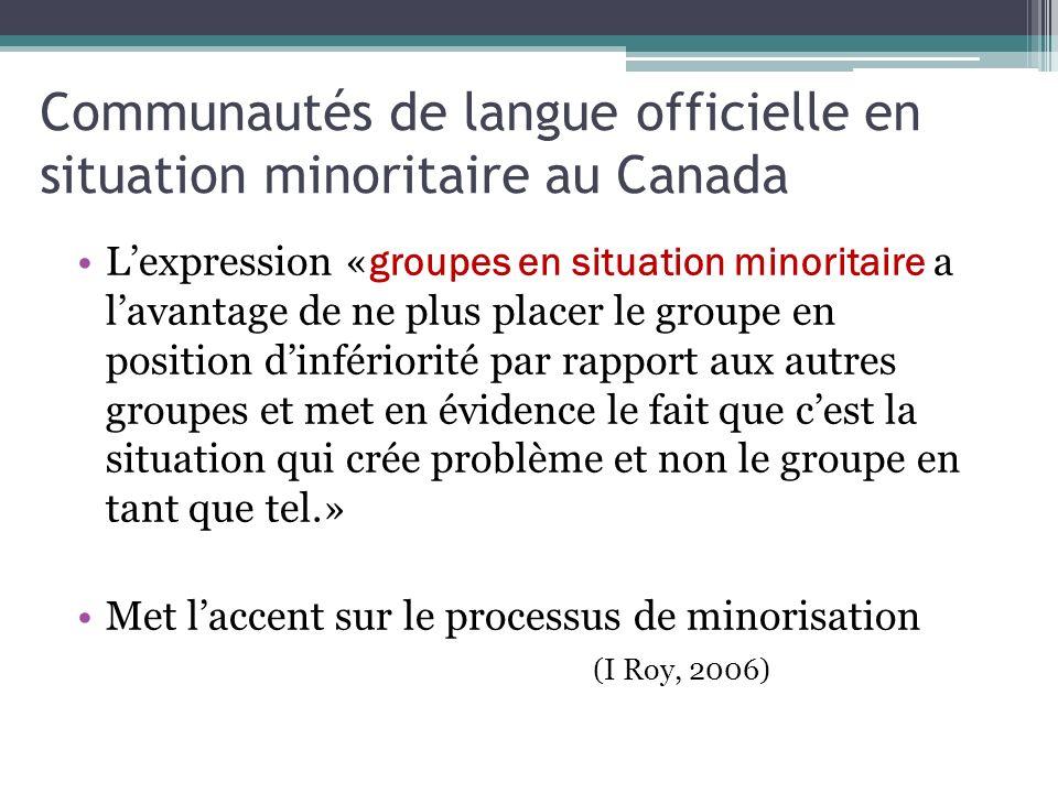 Communautés de langue officielle en situation minoritaire au Canada