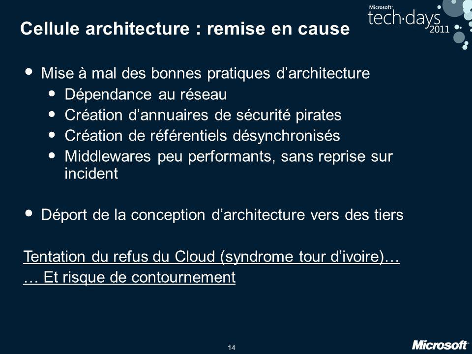 Cellule architecture : remise en cause